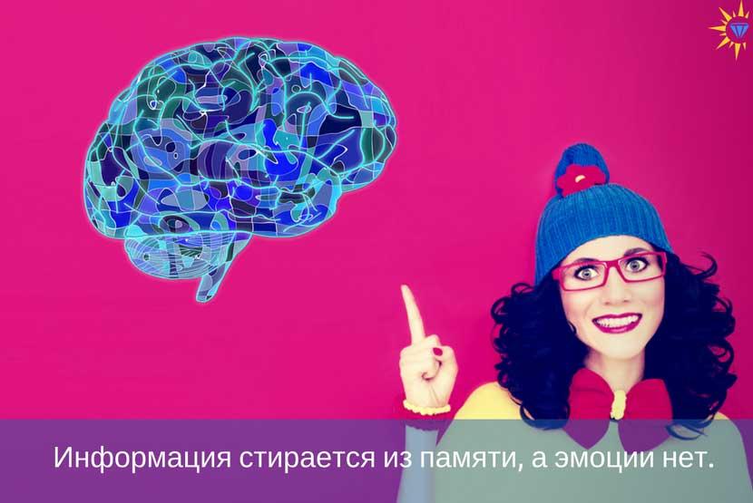 Как в сетевом маркетинге разговаривать с людьми